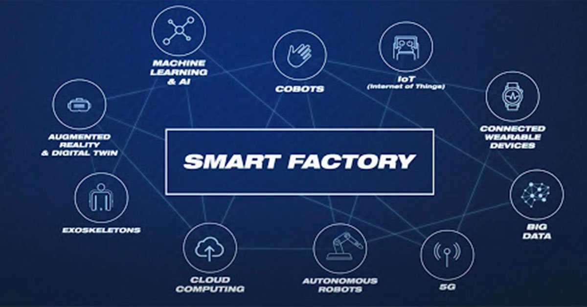The Smart Factory is now