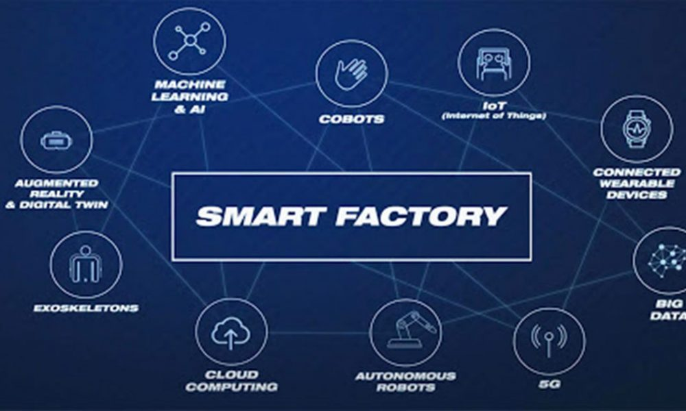 La Smart Factory è adesso
