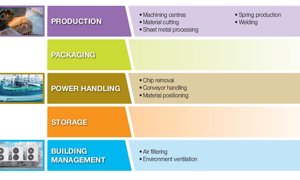 Varvel, un partner affidabile per  i costruttori di macchine utensili