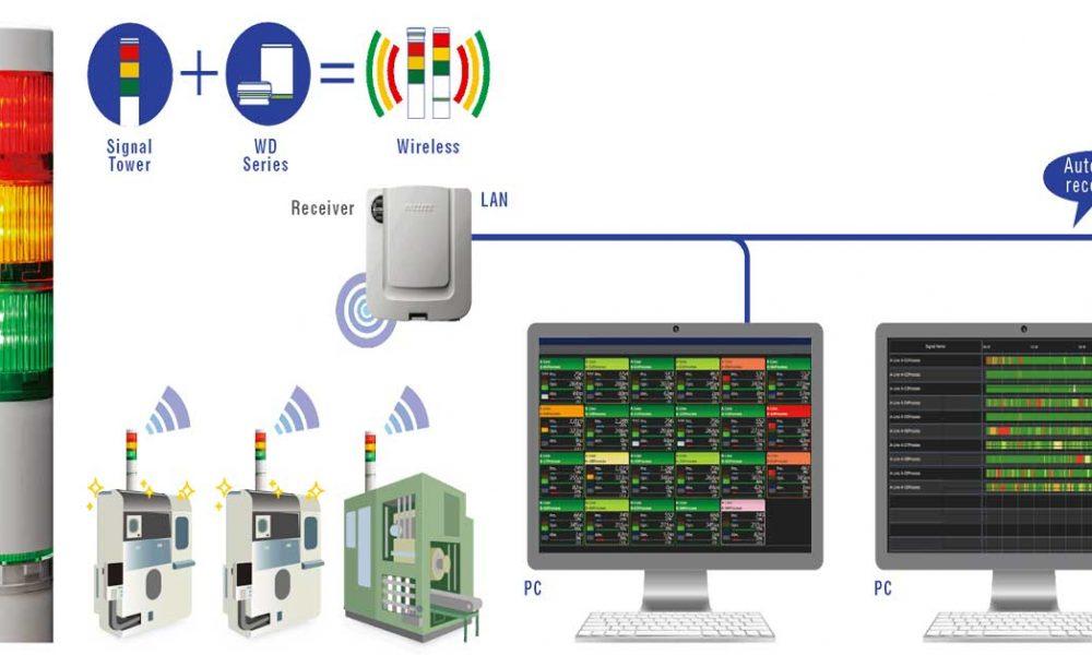 wireless increase productivity